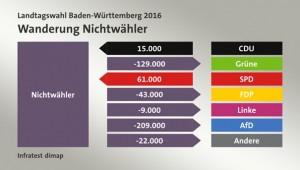Grafik Tagesschau.de