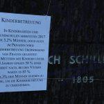Denkmäler für die Sorgearbeit - Feministische Kunstaktion zum 8. März