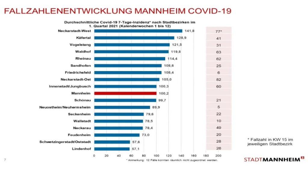 """OB im Gemeinderat: """"Priorisierung jetzt ungerecht und epidemiologisch widersinnig"""""""